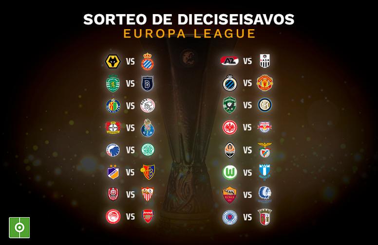 Emparejamientos de los 1/16 de final de la Europa League 2019-20. BeSoccer