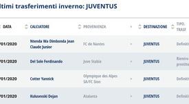 Ntenda ficha por la Juventus. Captura/SerieA
