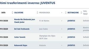 Ntenda é o novo jogador da Juve. Captura/SerieA