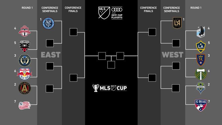 Estos son los emparejamientos de los 'play off' de la MLS. MLS