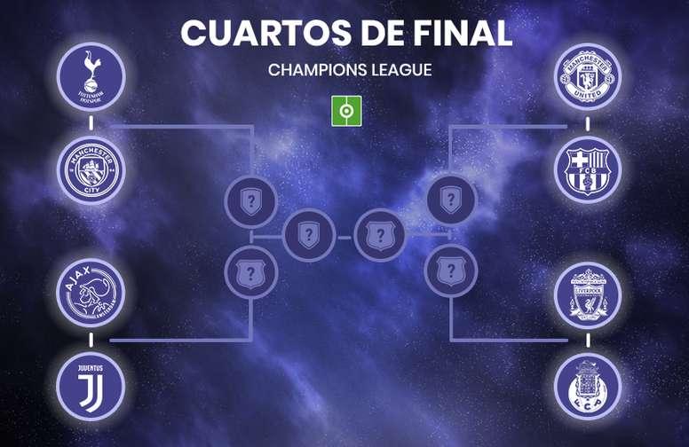 Estos son los cruces de cuartos de final de Champions 18-19 - BeSoccer
