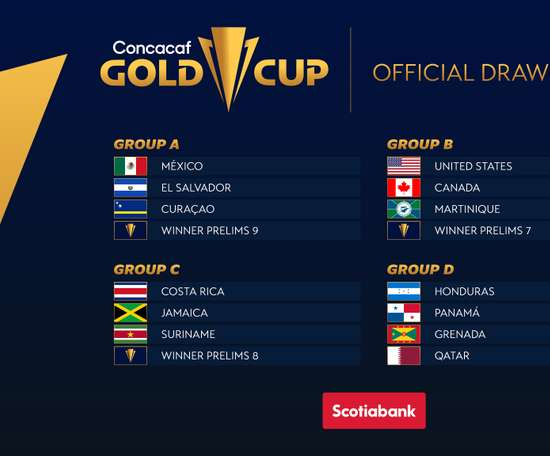 The groups for the 2021 Gold Cup. Twitter/GoldCup
