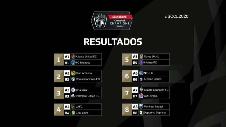Estas são as oitavas da Concacaf Champions League de 2020. Twitter/TheChampions