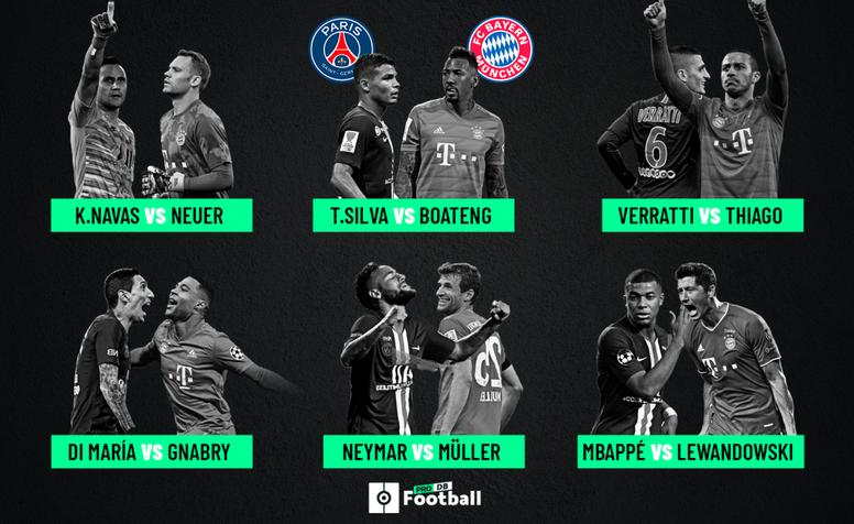 El PSG y el Bayern, frente a frente. ProFootballDB