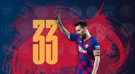 Messi ha segnato contro 33 diversi club europei. FCBarcelona