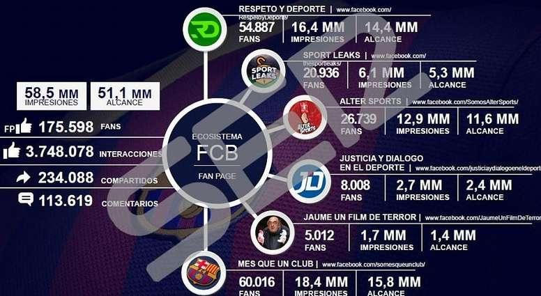 'SER': el dosier que relaciona a I3 Ventures con las cuentas sobre el Barça. Captura/CadenaSER