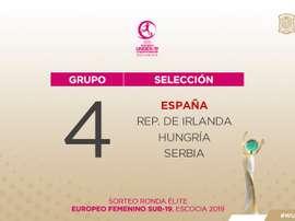 El torneo comenzará en abril de 2019. SeFutbol