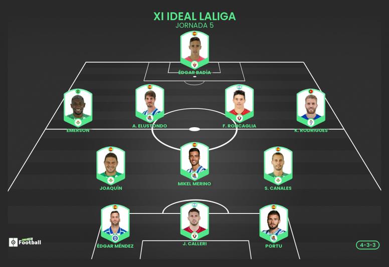 El XI ideal de ProFootballDB para la Jornada 5 de LaLiga 20-21. BeSoccer