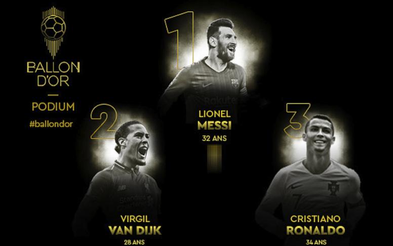 A classificação completa do Bola de Ouro 2019. Twitter/francefootball