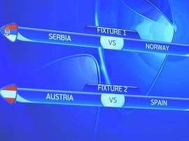 Estos son los emparejamientos de la repesca para el Europeo Sub 21. UEFA