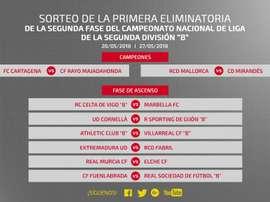 Equipos de Segunda B ya tienen rival en el ascenso a Segunda. RFEF