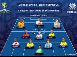 Messi fica de fora o time ideal da Copa América. CONMEBOL