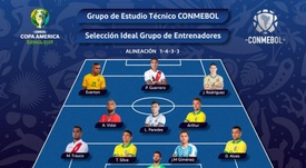 Messi no aparece en el XI ideal de la Copa América 2019. CONMEBOL