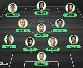 A seleção da década no Campeonato Espanhol. BeSoccer