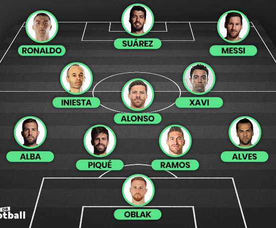 This is our La Liga XI for 2010-19. BeSoccer