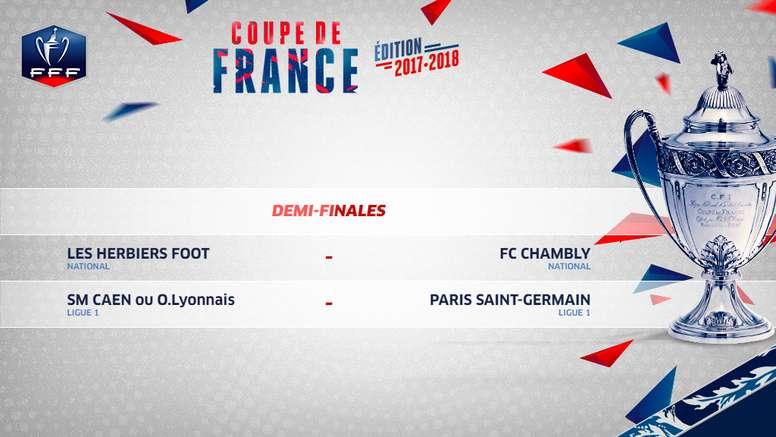 Les Herbiers ou Chambly estarão na final da Copa de França. Twitter/CoupeDeFrance