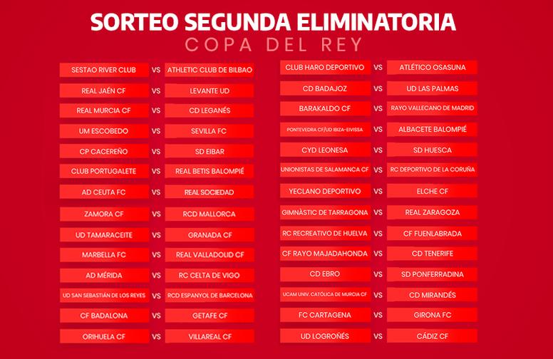 Estos son los cruces de la segunda ronda de la Copa del Rey 19-20. BeSoccer