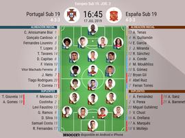 Alineaciones de Portugal y España para el Europeo Sub 19. BeSoccer