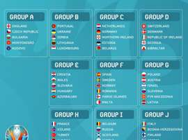 All 55 UEFA members now know their fates. Twitter/UEFAEURO