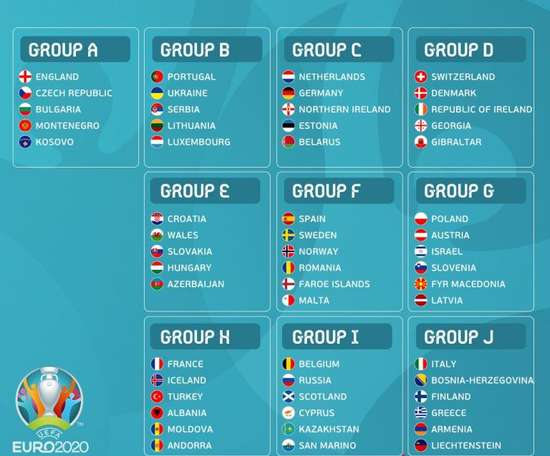 España, en el grupo F. Twitter/UEFAEURO