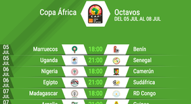 The last 16 line-up for the African Cup of Nations has been confirmed. BeSoccer