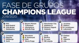 Ecco i gironi di Champions League. BeSoccer