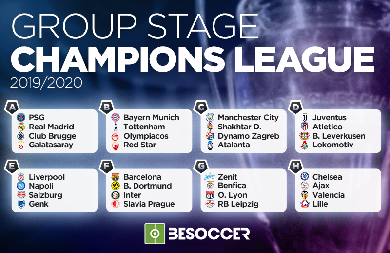 As It Happened The Champions League Group Draw 2019 2020 Besoccer