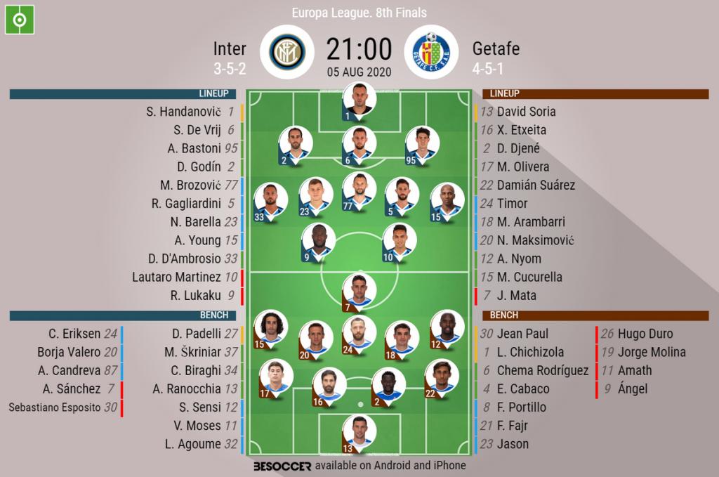 Inter v Getafe - as it happened - BeSoccer