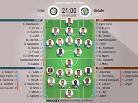 Inter Milan v Getafe, Europa League 2019/20, last 16, 5/8/2020 - Official line-ups. BESOCCER