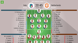 Italy v Netherlands, Nations League 2020/21. League A, matchday 4 - Official line-ups. BESOCCER