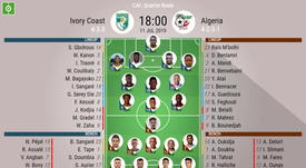 Ivory Coast v Algeria, AFCON Quarter Finals, 11/07/2019 - official line-ups. BeSoccer