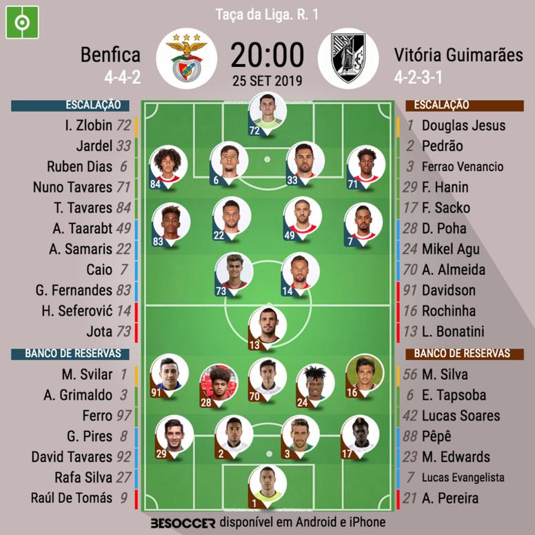 Partida entre Benfica x Vitória SC válido pela 1 rodada da Copa da Liga Portugal. BeSoccer