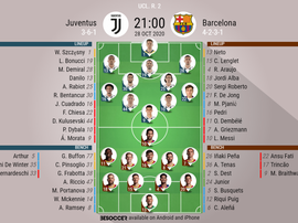 Juventus v Barcelona, Champions League 2020/21, group stage - Official line-ups. BESOCCER