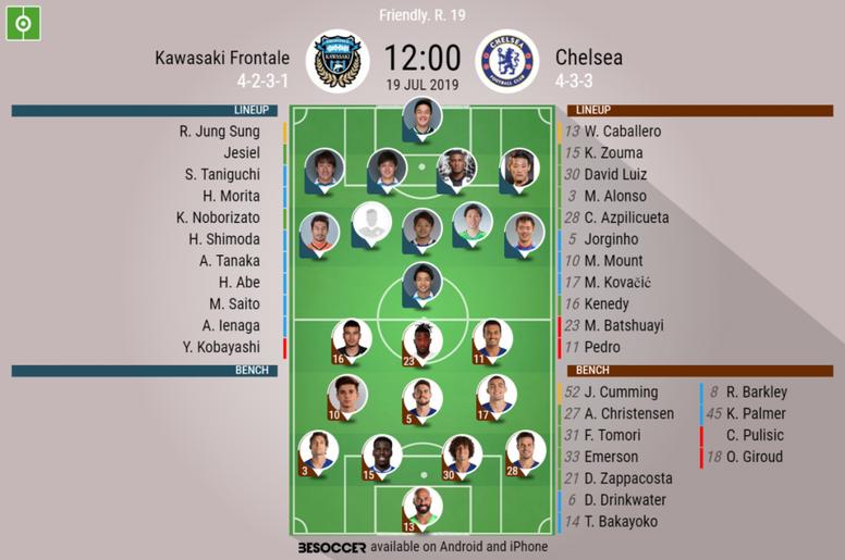 Kawasaki Frontale v Chelsea, pre-season friendly, 19/7/2019 - Official line-ups. BESOCCER