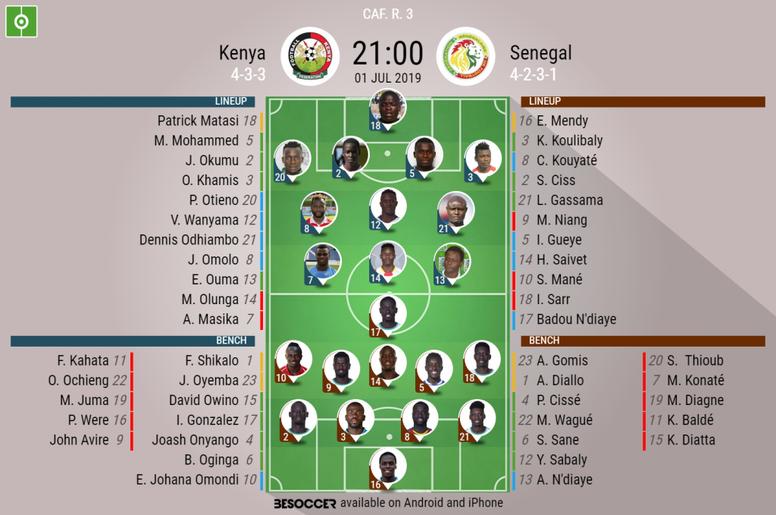 Kenya v Senegal, Africa Cup of Nations R3, official line-ups, 1/07/2019. BeSoccer