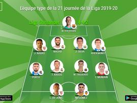 L'équipe type de BeSoccer pour la 21e journée de Liga 2019-20. BeSoccer