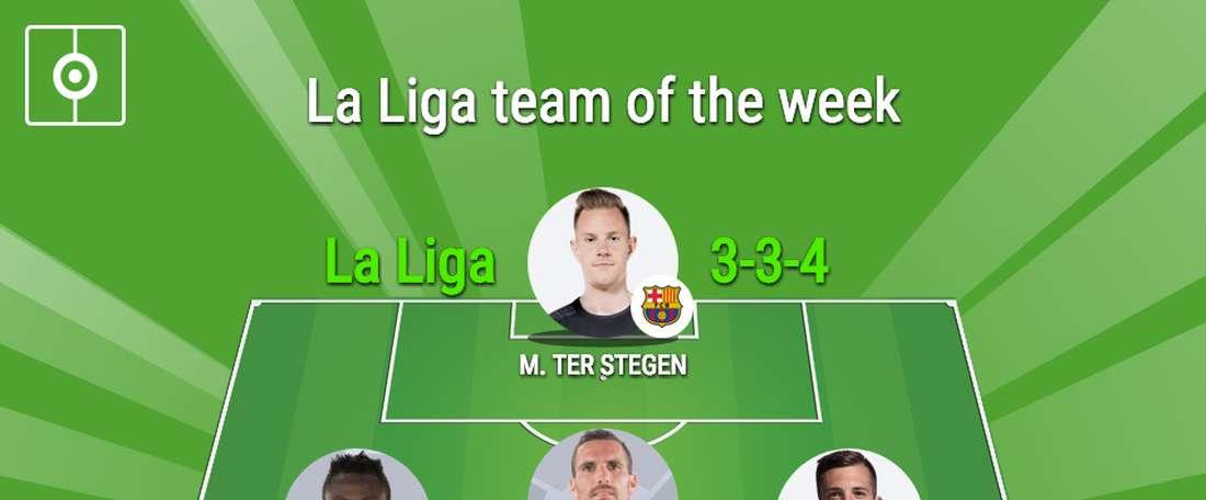 La Liga team of the week, Gameweek 10. BeSoccer