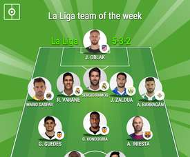 La Liga team of the week. BeSoccer