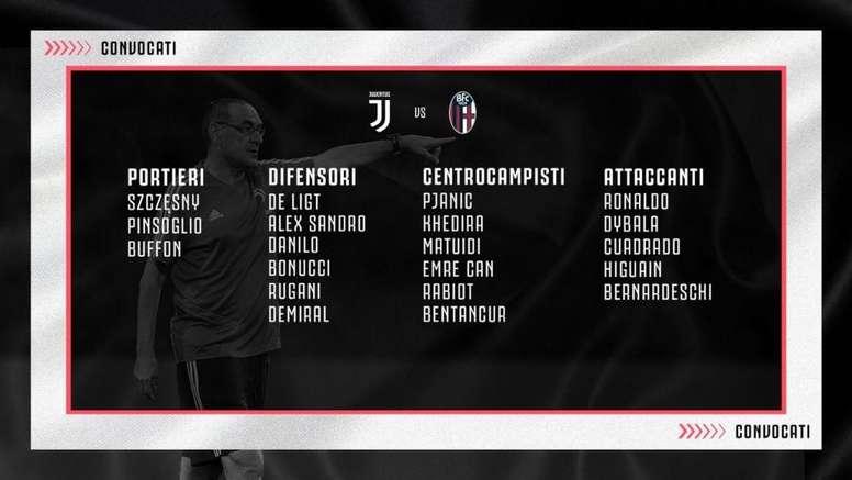 La lista dei convocati della Juventus. Twitter/JuventusFC