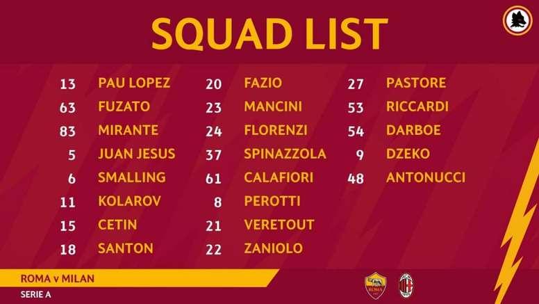 La lista dei convocati della Roma per il Milan. Twiter/ASRoma