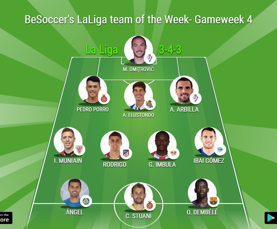 Our Team of the Week. BeSoccer