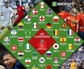 El Mundial de Rusia ya conoce a sus 32 selecciones. BeSoccer