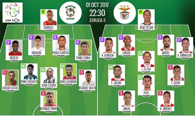 As escolhas iniciais de Marítimo e Benfica para este jogo da Liga NOS. BeSoccer
