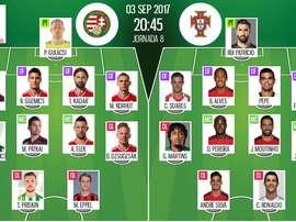 As escolhas iniciais de Hungria e Portugal, respetivamente, para este jogo. BeSoccer
