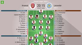 Le formazioni di Arsenal -Leicester. BeSoccer