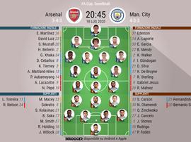 Le formazioni di Arsenal-Manchester City. BeSoccer