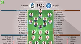 Le formazioni ufficiali di Atalanta-Napoli. BeSoccer