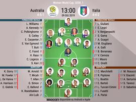Le formazioni di Australia-Italia. BeSoccer