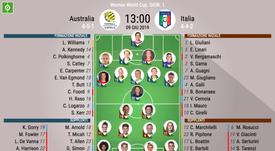Le formazioni di Australia-Italia Femminile. BeSoccer
