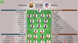 Le formazioni di Barcellona-Atletico. BeSoccer